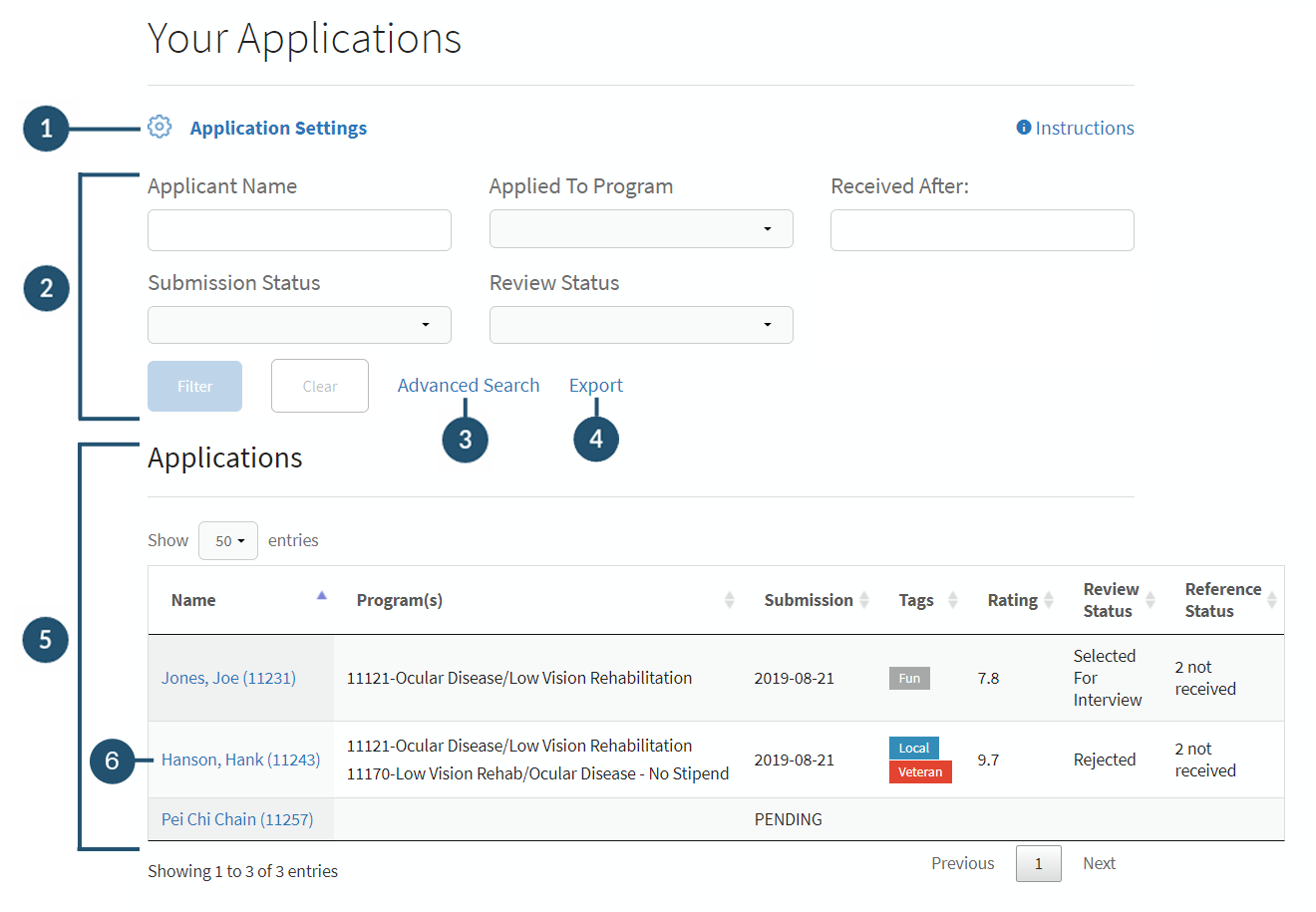 Overview of Your Applications page