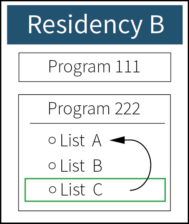 Programs | Reversions